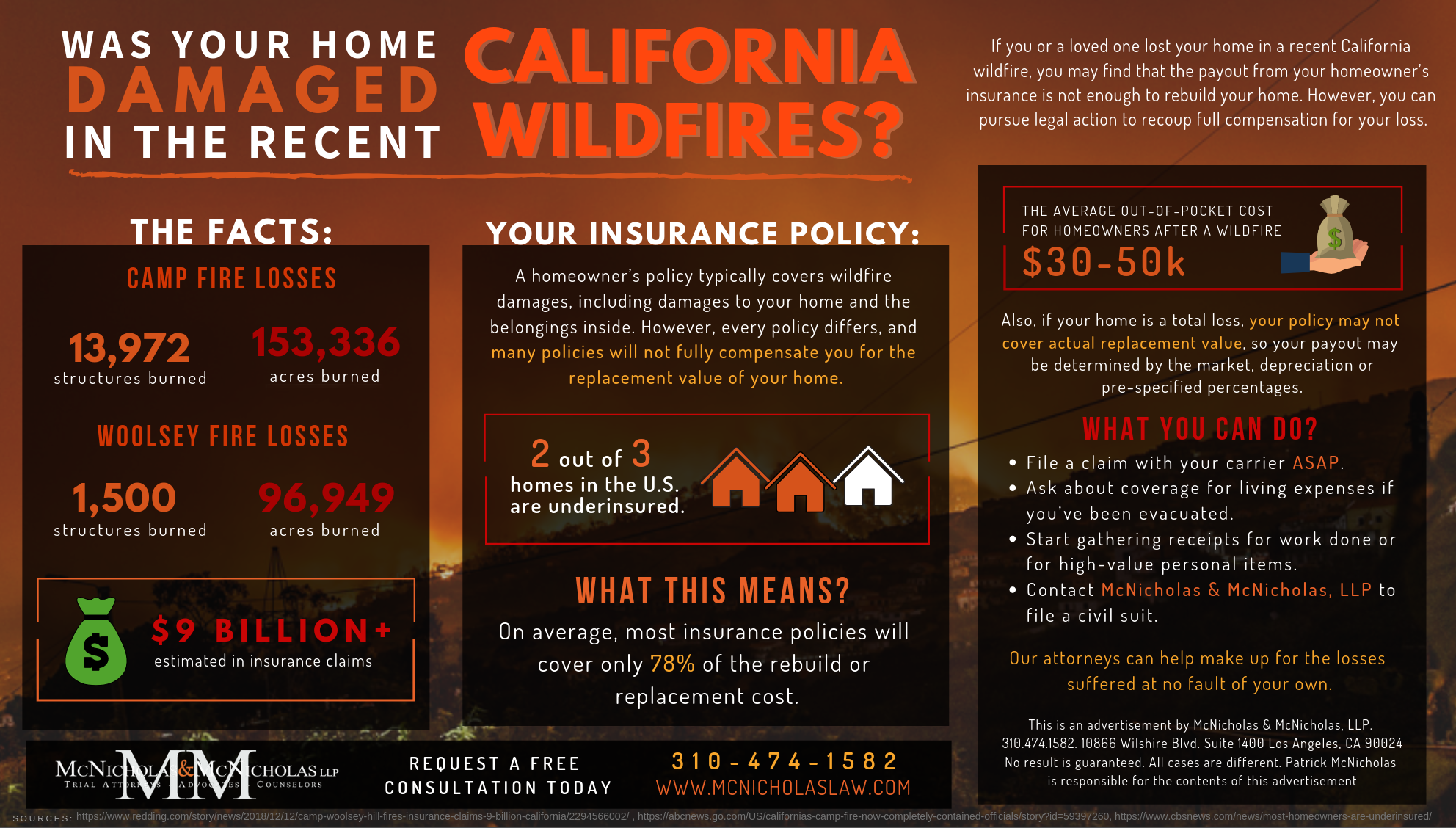How to recover damage to your home after the California wildfires.